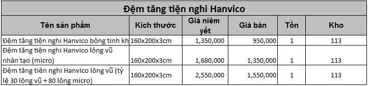 Đệm tăng tiện nghi Hanvico