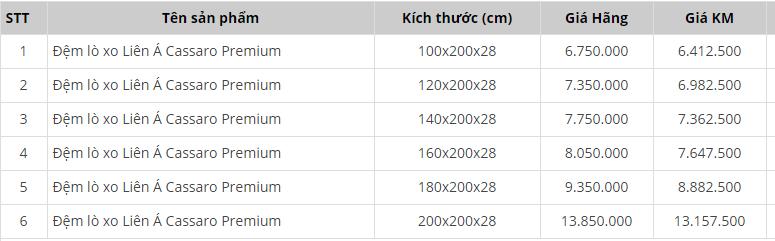 Bảng giá nệm lò xo Liên Á Cassaro Premium