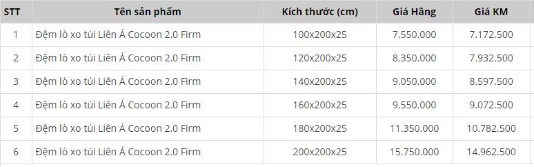 Bảng giá nệm lò xo Liên Á Cocoon 2.0 Firm