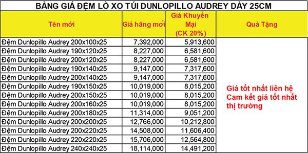 Bảng giá đệm lò xo Dunlopillo Audrey
