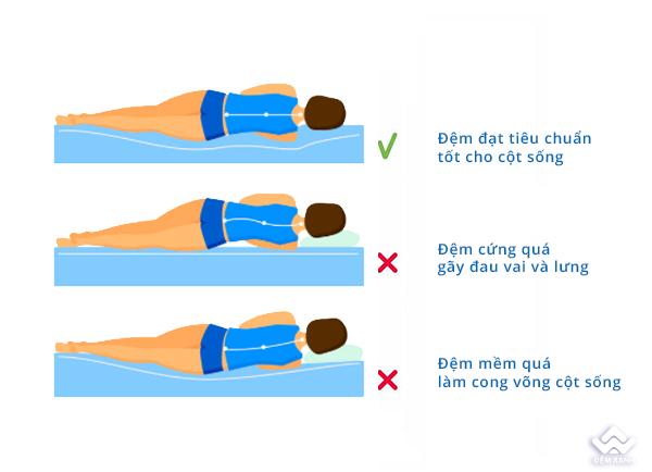 Đệm Foam massage Olympia KenKo